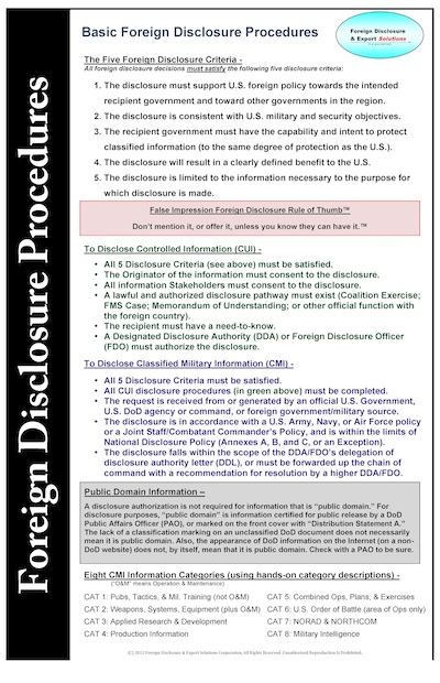 Foreign Disclosure Procedures Poster Image